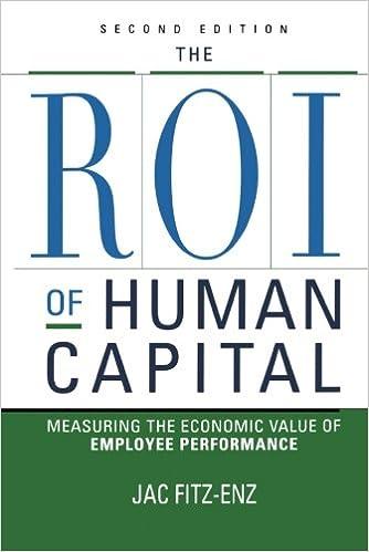 The ROI of Human Capital: Measuring the Economic Value of Employee Performance: Amazon.es: Jac Fitz-enz: Libros en idiomas extranjeros