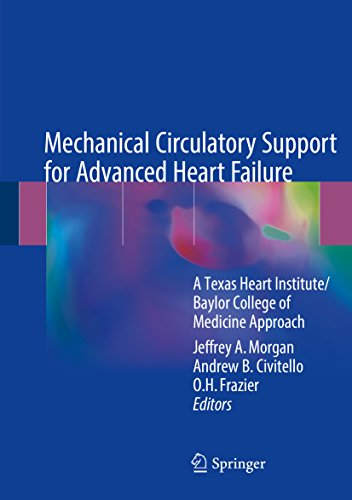 Mechanical Circulatory Support for Advanced Heart Failure: A Texas Heart Institute/Baylor College of