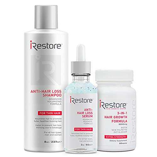 Fast Hair Growth Bundle Review