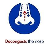 Otrivine 10ml Allergy Relief 0.1% Nasal Spray