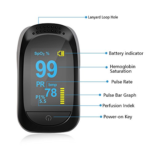 Buy what is the best pulse oximeter