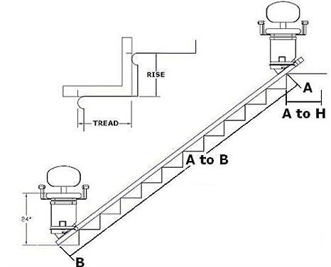 Amazon.com: Elevación de escalera con brazos flip-up y ...