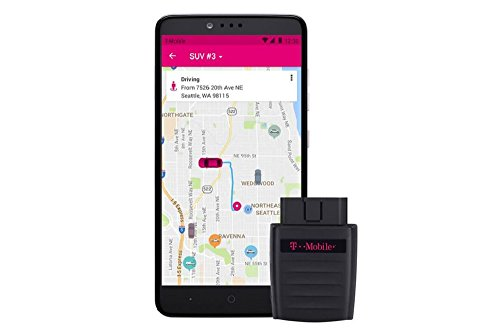 Most Popular Mobile Hotspots