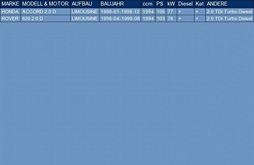 ETS-EXHAUST 52790 Endtopf Auspuff Anbauteile f/ür ACCORD 2.0 D LIMOUSINE 105hp 1996-1998 // 620 2.0 D LIMOUSINE 103hp 1996-1999