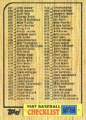Amazoncom 1987 Topps Baseball Card 522 Checklist 397 528