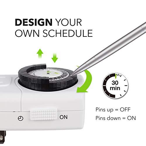 BN-LINK BND-60/U47 Indoor Mini 24-Hour Mechanical Outlet