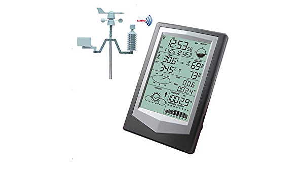Weather Stations Weather Station with Comfort Indicator ...