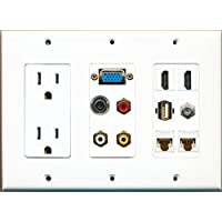 RiteAV 2 Hdmi 2 Cat6 3.5mm RCA Composite Coax Usb-A SVGA Power Outlet Wall Plate
