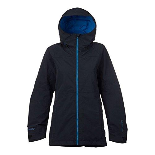 2l Gore Jacket - 4