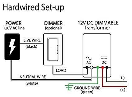 12V Magnitude Magnetic Dimmable LED Driver Transformer Hardwired Under Cabinet Lighting 100 Watt - Inspired LED - Dimmer Switches - Amazon.com