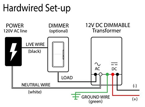 12V Magnitude Magnetic Dimmable LED Driver Transformer Hardwired Under on 70v transformer wiring diagram, current transformer wiring diagram, 24vdc transformer wiring diagram, 480v transformer wiring diagram, transformer protection wiring diagram, class 2 transformer wiring diagram, high voltage transformer wiring diagram, toroidal transformer wiring diagram, 12v transformer power supply, 5v power supply wiring diagram, low voltage transformer wiring diagram, remote control wiring diagram, 220v transformer wiring diagram, flyback transformer wiring diagram, ac transformers wiring diagram, control box wiring diagram, 3 phase transformer wiring diagram,
