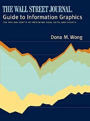 The Wall Street Journal Guide to Information Graphics: The Dos and Don'ts of Presenting Data, Facts, and Figures (Edition unknown) by Wong, Dona M. [Hardcover(2010£©] by W. W. Norton & Company