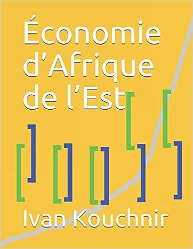 Économie d'Afrique de l'Est