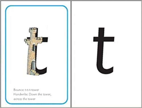 Read Write Inc. Phonics: A4 Speed Sounds Cards Set 1 (Pack of 5 ...