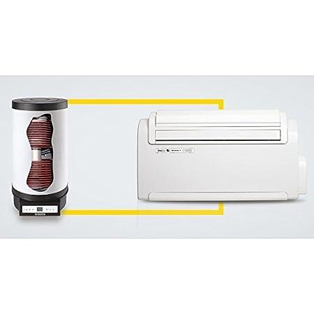 - Caldera Climatizador Calentadores Único Olimpia Splendid: Amazon.es: Bricolaje y herramientas