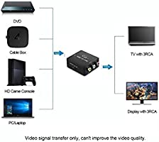 Cingk 1080P HDMI To RCA Composite AV Converter Adapter Supports PAL