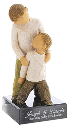Demdaco – Home Brothers Figurine by Willow Tree Personalized