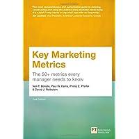 Key Marketing Metrics: The 50+ metrics every manager needs to know