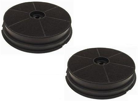 2 paquete B y Q Cata Cooke Designair y Lewis carbón filtro para campana de cocina: Amazon.es: Hogar