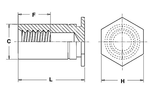 Pem Blind Threaded Standoffs for Installation into Stainless Steel Metric BSO4-M4-14 Type BSO4