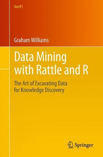 Download Data Mining with Rattle and R (Use R!) Pdf