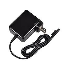 12V 2.58A 36W Ac Laptop Power Adapter Charger For Microsoft Tablet Surface Pro3 Pro4 Pro 3 Pro 4 Us/Uk/Eu/Au Plug