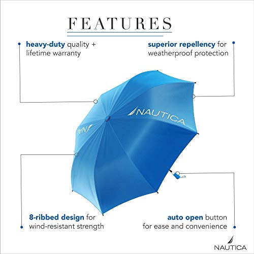 2-Pack Nautica 2-Person Umbrella - Large, Portable, Lightweight & Folding - Best Windproof Umbrellas for Rain, Sun & Wind Resistant Protection, Collapsible Two Person Coverage in Blue