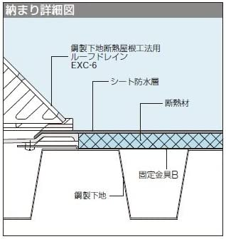 カネソウ 鋳鉄製ルーフドレイン よこ引き用 鋼製下地断熱屋根工法用 屋上用(呼称125) ※メーカー直送代引不可 EXC-6-125