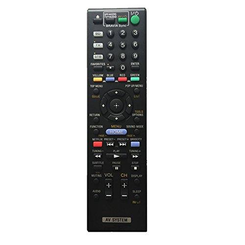 bdve3100 remote - 8