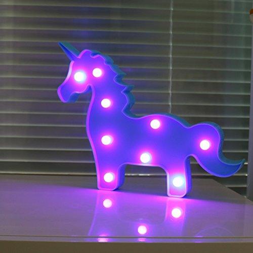 Pooqla Unicorn Head Series
