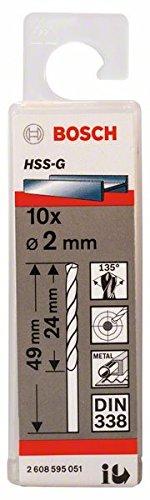 Bosch Pro Metallbohrer HSS-G geschliffen (10 Stück, Ø 2 mm) 2608595051