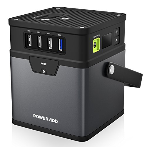 Poweradd Inverter