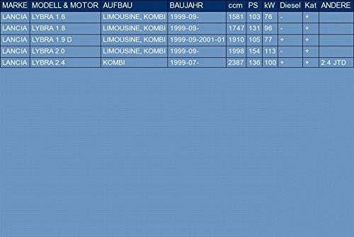 f/ür LYBRA 1.6 1.8 1.9 D 2.0 2.4 LIMOUSINE, KOMBI KOMBI 103//131//105//154//136hp 1999-2001 ETS-EXHAUST 3194 Endtopf Auspuff