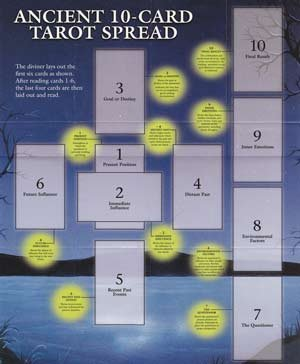 Party Games Accessories Halloween Séance Tarot Cards Celtic Cross Easy Tote Paper Spread Tarot (Halloween Spirit Board Game)