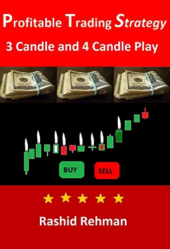 Profitable Trading Strategy: 3 Candle and 4 Candle Play