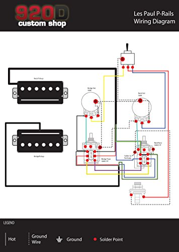 seymour duncan shpr-1 p-rails humbucker pickup set, black w/wiring harness:  amazon ca: musical instruments, stage & studio