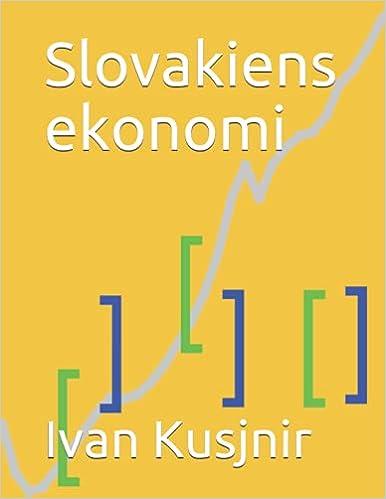 Slovakiens ekonomi