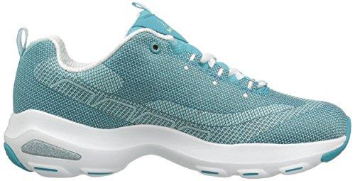 Skechers Sport Womens Dlite Ultra Sneaker Turquiose