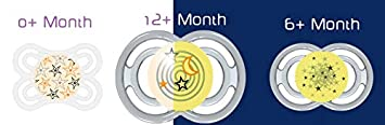 MAM Perfect Night 6 Months Soother 2 Pack Unisex
