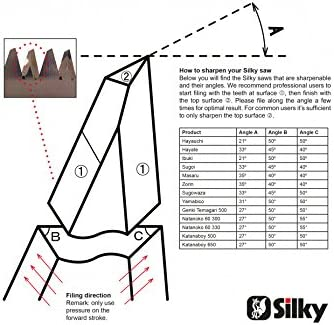 500mm by Silky Silky 550-50 GENKI Temagari Saw