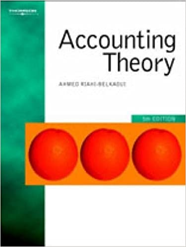 needs for accounting theory formulation