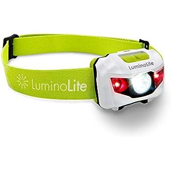 Amazon.com: Faro LED CREE ultra brillante – 160 lúmenes, 5 ...
