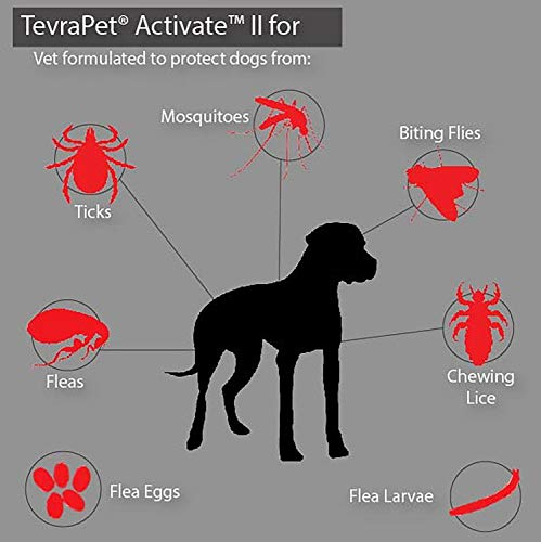 TevraPet Activate II Flea & Tick Prevention for Dogs – Topical, 11-20 lbs by TevraPet (Image #4)