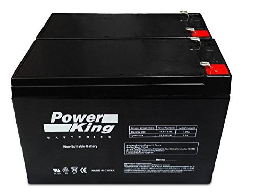 Replacement Battery for APC Back-UPS RS 1500 -  Kit of 2