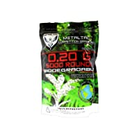 MetalTac Airsoft BBS Bio-Degradable .20g Perfect Grade