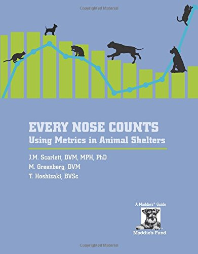 Every Nose Counts: Using Metrics in Animal Shelters
