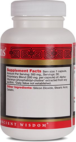 Health Concerns Cogni Spark Alpha GPC Dietary Supplement 30 Capsules