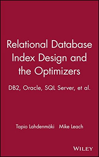 Relational Database Index Design and the (Design Index)