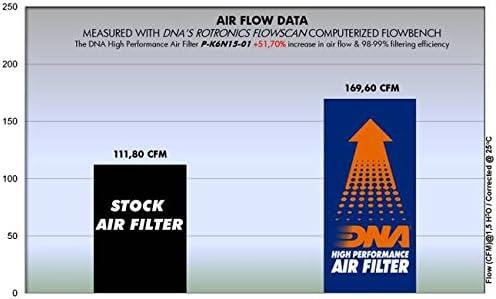 DNA Luftfilter f/ür Kawasaki Vulcan 650 S ABS PN 15-18 P-K6N15-01