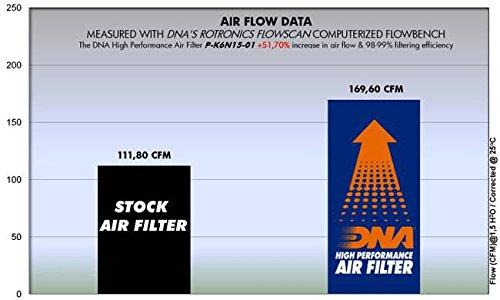DNA Air Filter for Kawasaki Vulcan 650 S ABS (15-18) PN: P-K6N15-01